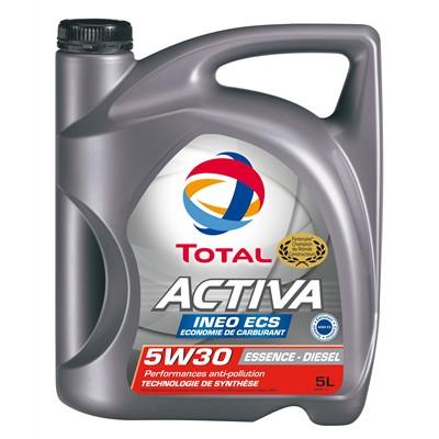 Quelle huile pour une 207 1 4 v t i 95ch peugeot 207 for Quelle tva pour quel produit